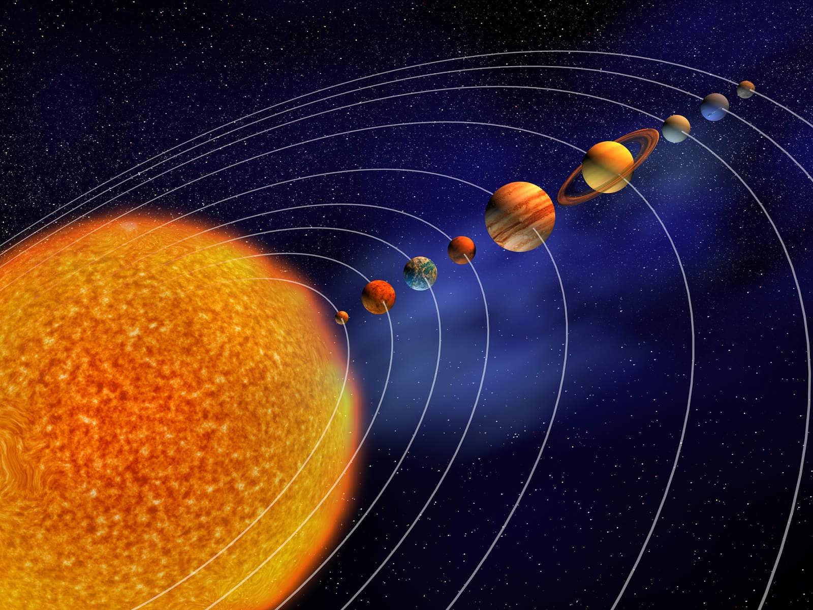 Sistemul Solar - Magneticpromo.ro   Sistemul Solar