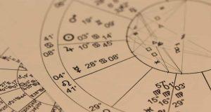 Horoscop 2017 în combinaţie cu Cheile Genelor - I
