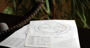 Horoscop 2017 în combinaţie cu Cheile Genelor – II