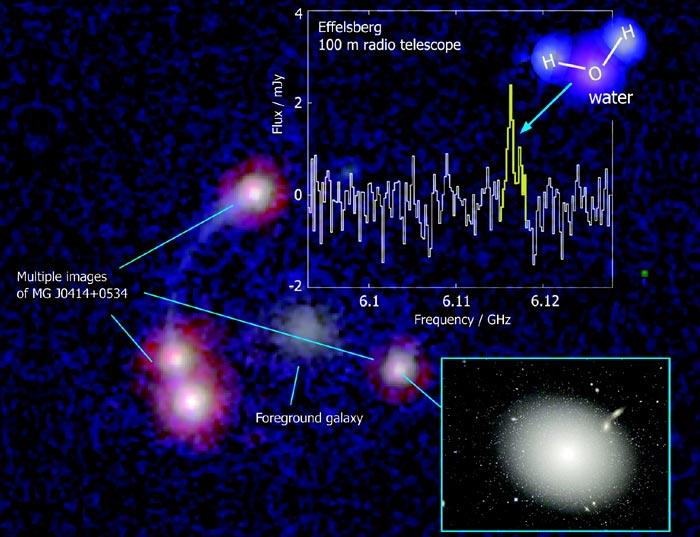 Spirale, vortexuri şi meandre cosmice II