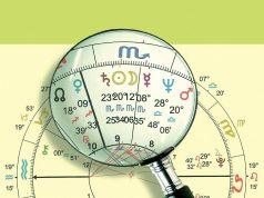 Astrologie Nodul Nord Nodul Sud
