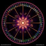 Cheile Genelor Astrologie
