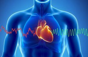 Coerența inimii