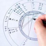 Astrologie Harta Natala Astrograma