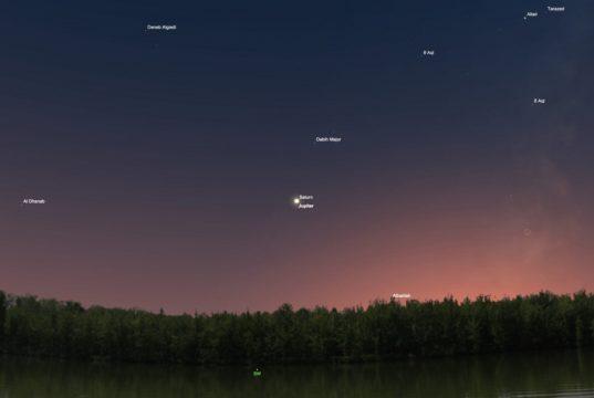 Saturn Jupiter 2021